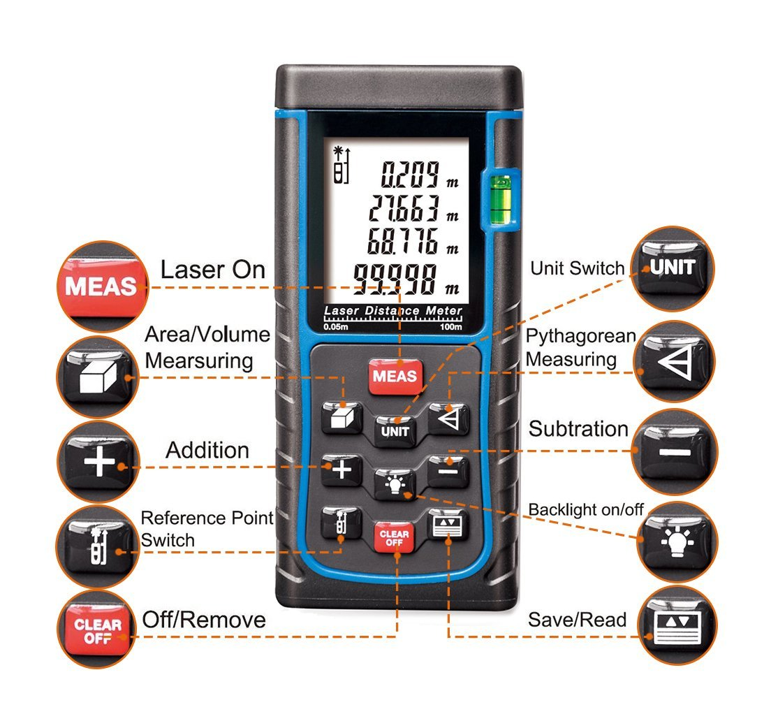 Distance Laser Measurer, CiBest 328ft/100m Portable Laser Distance Meter Rangefinder Finder Handheld Measure Instrument with Min/in/ft , Tape Measure 0.05 to 100m (0.16 to 328ft) (100M)